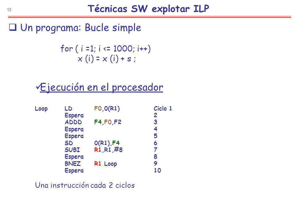 13 Técnicas SW explotar ILP Un programa: Bucle simple for ( i =1; i <= 1000; i++) x (i) = x (i) + s ; Ejecución en el procesador LoopLDF0,0(R1)Ciclo 1