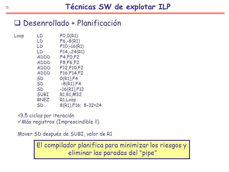15 Desenrollado + Planificación LoopLDF0,0(R1) LDF6,-8(R1) LDF10,-16(R1) LDF14,-24(R1) ADDDF4,F0,F2 ADDDF8,F6,F2 ADDDF12,F10,F2 ADDDF16,F14,F2 SD0(R1)