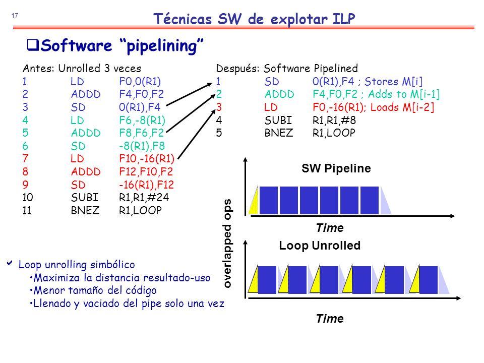 17 Técnicas SW de explotar ILP Software pipelining Antes: Unrolled 3 veces 1LDF0,0(R1) 2ADDDF4,F0,F2 3SD0(R1),F4 4LDF6,-8(R1) 5ADDDF8,F6,F2 6SD-8(R1),