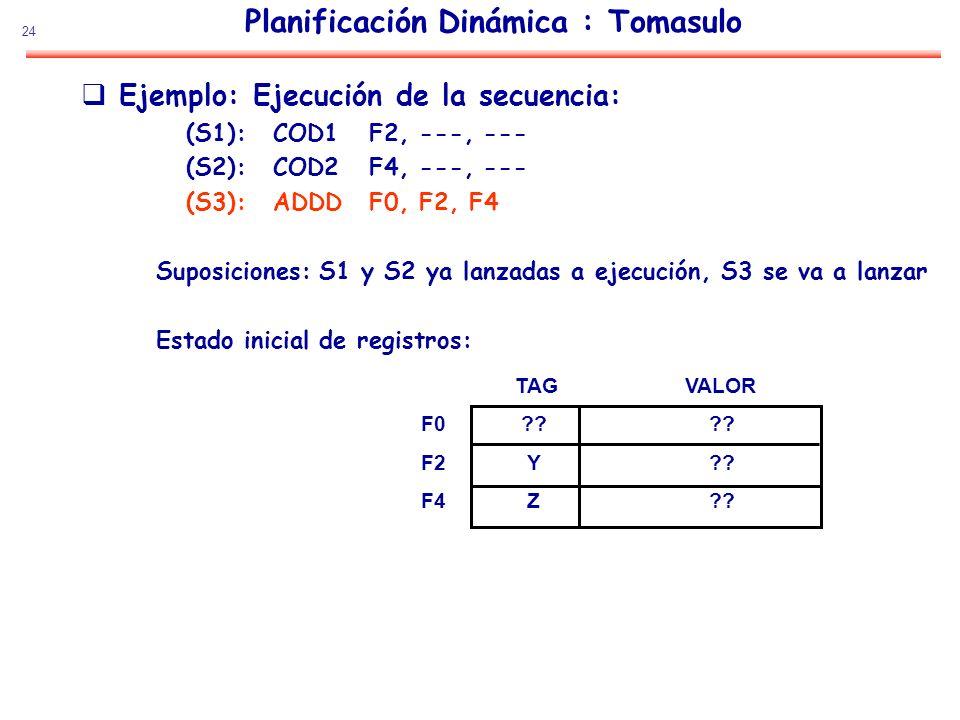 24 Planificación Dinámica : Tomasulo Ejemplo: Ejecución de la secuencia: (S1):COD1F2, ---, --- (S2):COD2F4, ---, --- (S3):ADDDF0, F2, F4 Suposiciones:
