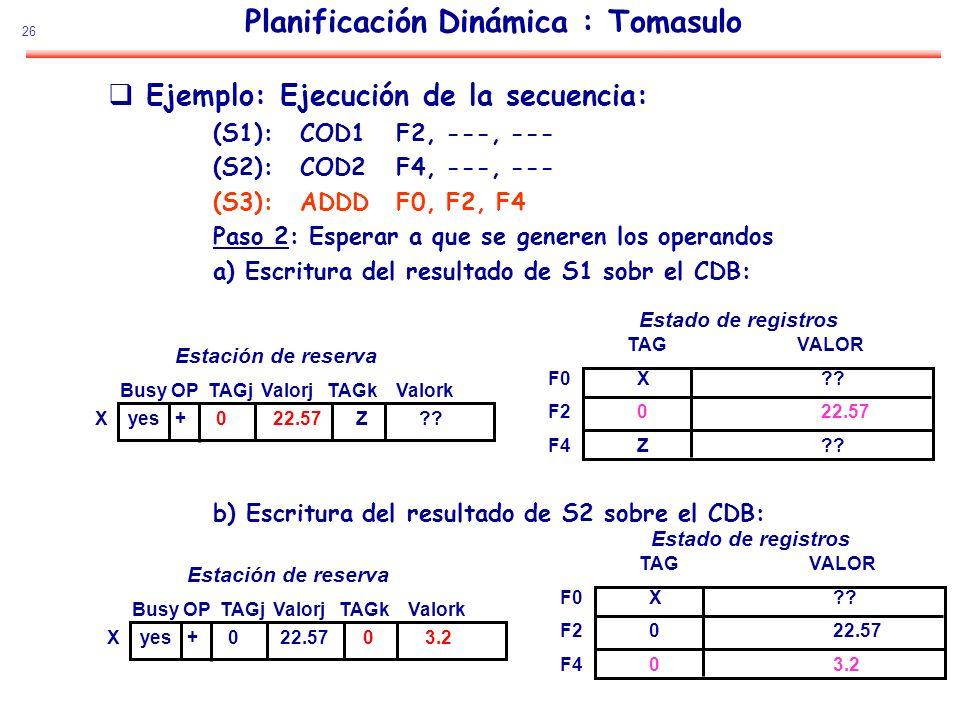26 Planificación Dinámica : Tomasulo Ejemplo: Ejecución de la secuencia: (S1):COD1F2, ---, --- (S2):COD2F4, ---, --- (S3):ADDDF0, F2, F4 Paso 2: Esper