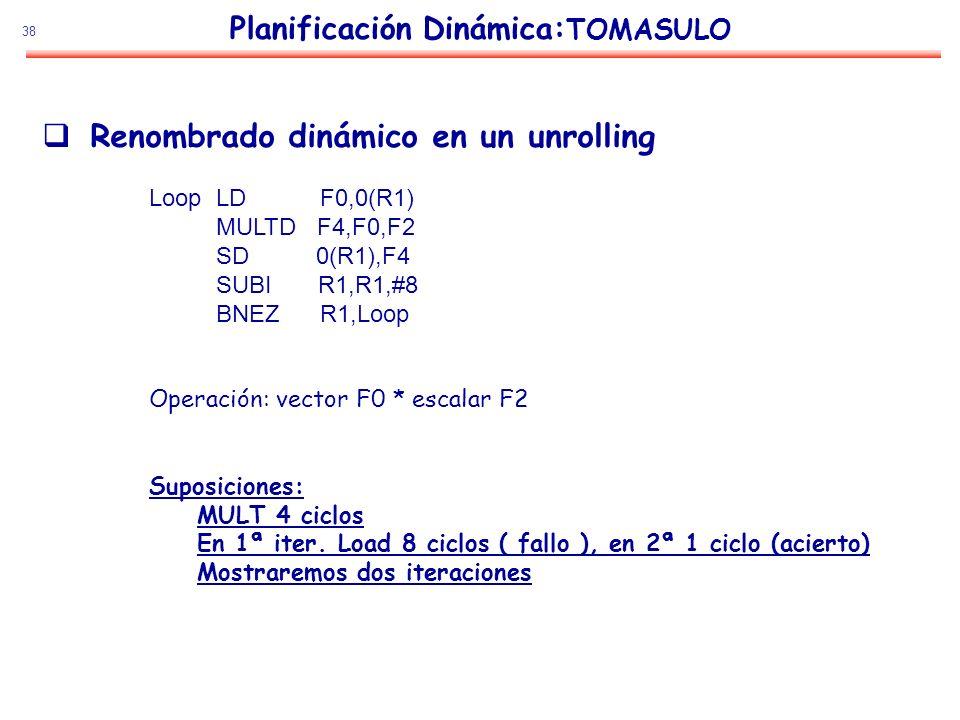 38 Planificación Dinámica: TOMASULO Loop LD F0,0(R1) MULTD F4,F0,F2 SD 0(R1),F4 SUBI R1,R1,#8 BNEZ R1,Loop Operación: vector F0 * escalar F2 Suposicio
