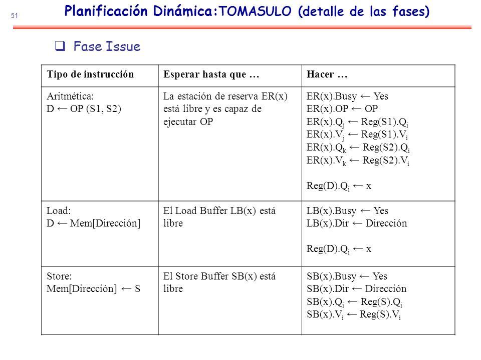 51 Planificación Dinámica: TOMASULO (detalle de las fases) Fase Issue Tipo de instrucciónEsperar hasta que …Hacer … Aritmética: D OP (S1, S2) La estac