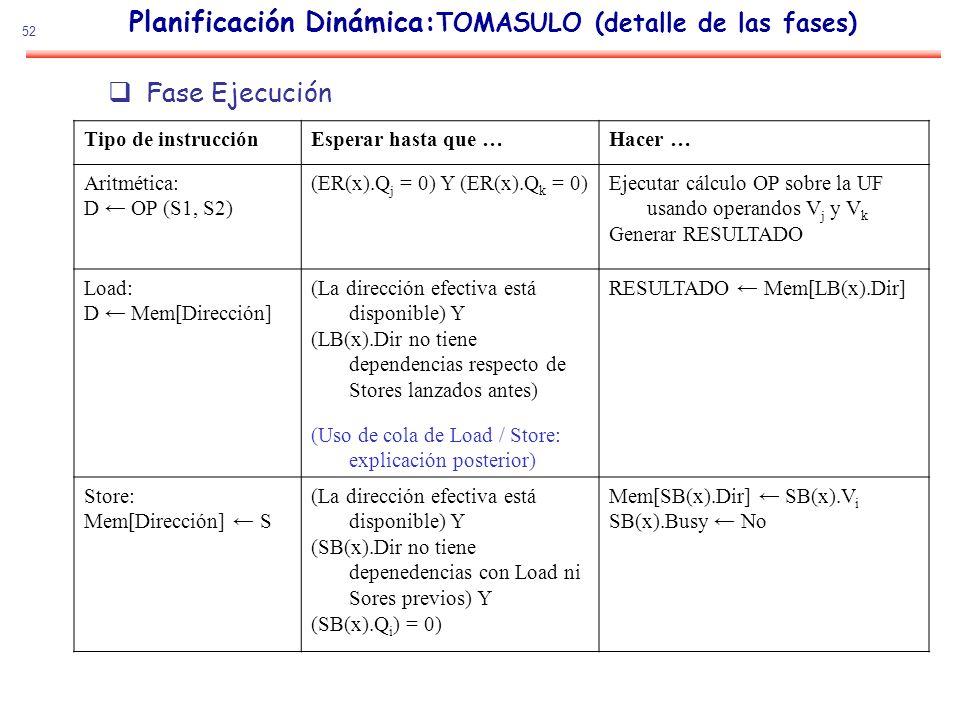 52 Planificación Dinámica: TOMASULO (detalle de las fases) Fase Ejecución Tipo de instrucciónEsperar hasta que …Hacer … Aritmética: D OP (S1, S2) (ER(