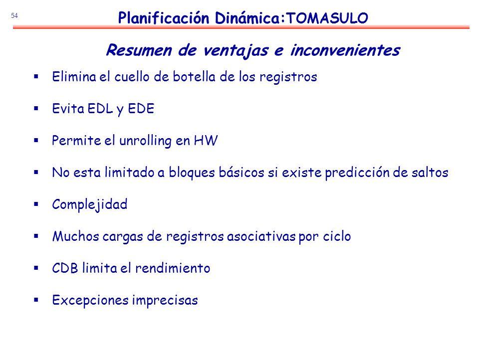 54 Planificación Dinámica: TOMASULO Resumen de ventajas e inconvenientes Elimina el cuello de botella de los registros Evita EDL y EDE Permite el unro