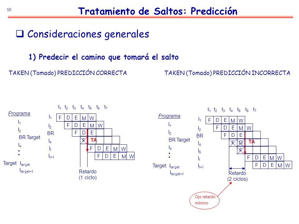 58 Consideraciones generales Tratamiento de Saltos: Predicción 1) Predecir el camino que tomará el salto TAKEN (Tomado) PREDICCIÓN CORRECTA TAKEN (Tom