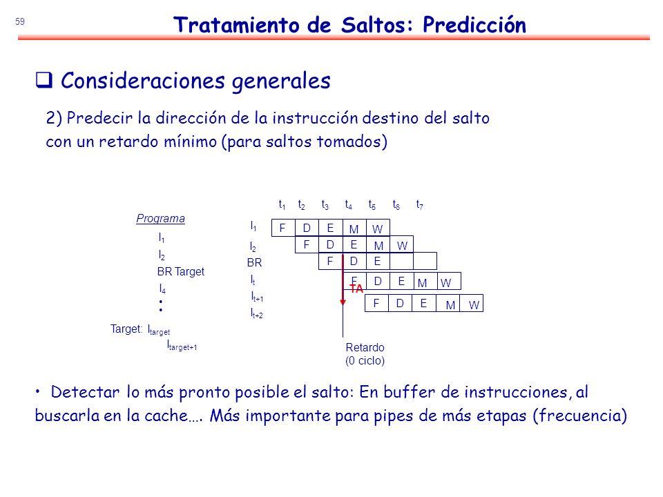 59 Consideraciones generales Tratamiento de Saltos: Predicción 2) Predecir la dirección de la instrucción destino del salto con un retardo mínimo (par