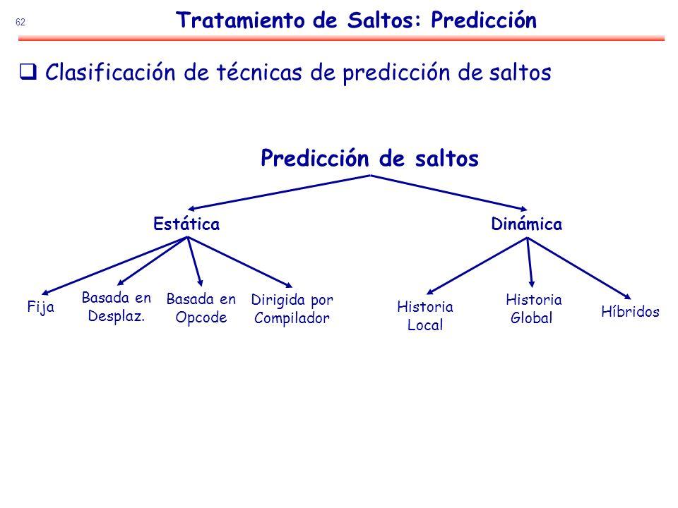 62 Clasificación de técnicas de predicción de saltos Predicción de saltos Estática Fija Basada en Opcode Basada en Desplaz. Dirigida por Compilador Di