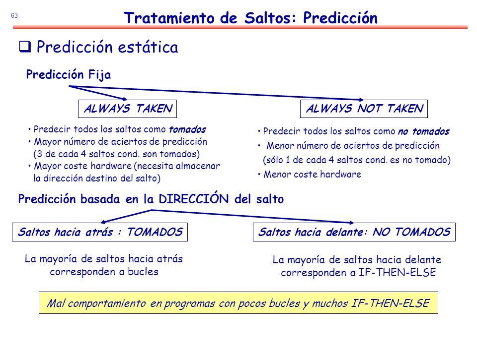 63 Predicción estática Predicción Fija ALWAYS TAKEN Predecir todos los saltos como no tomados Menor número de aciertos de predicción (sólo 1 de cada 4