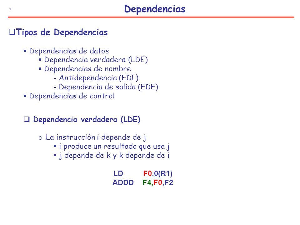 38 Planificación Dinámica: TOMASULO Loop LD F0,0(R1) MULTD F4,F0,F2 SD 0(R1),F4 SUBI R1,R1,#8 BNEZ R1,Loop Operación: vector F0 * escalar F2 Suposiciones: MULT 4 ciclos En 1ª iter.