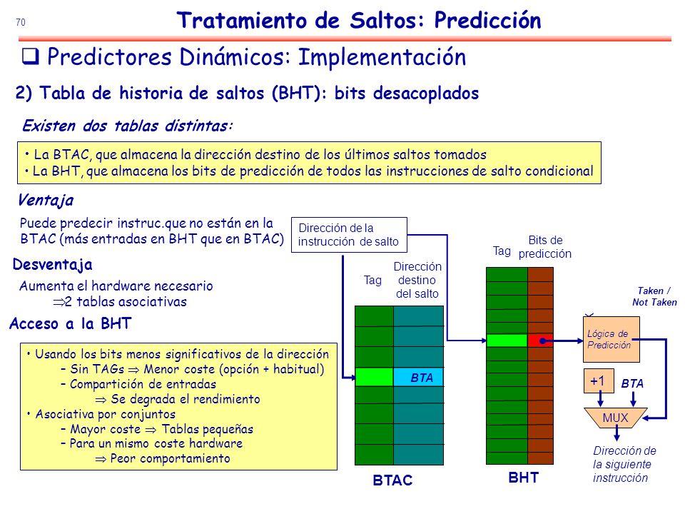 70 La BTAC, que almacena la dirección destino de los últimos saltos tomados La BHT, que almacena los bits de predicción de todos las instrucciones de