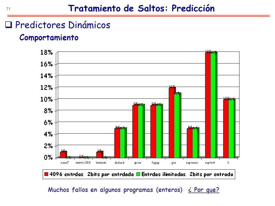 71 Tratamiento de Saltos: Predicción Predictores Dinámicos Comportamiento Muchos fallos en algunos programas (enteros) ¿ Por que?
