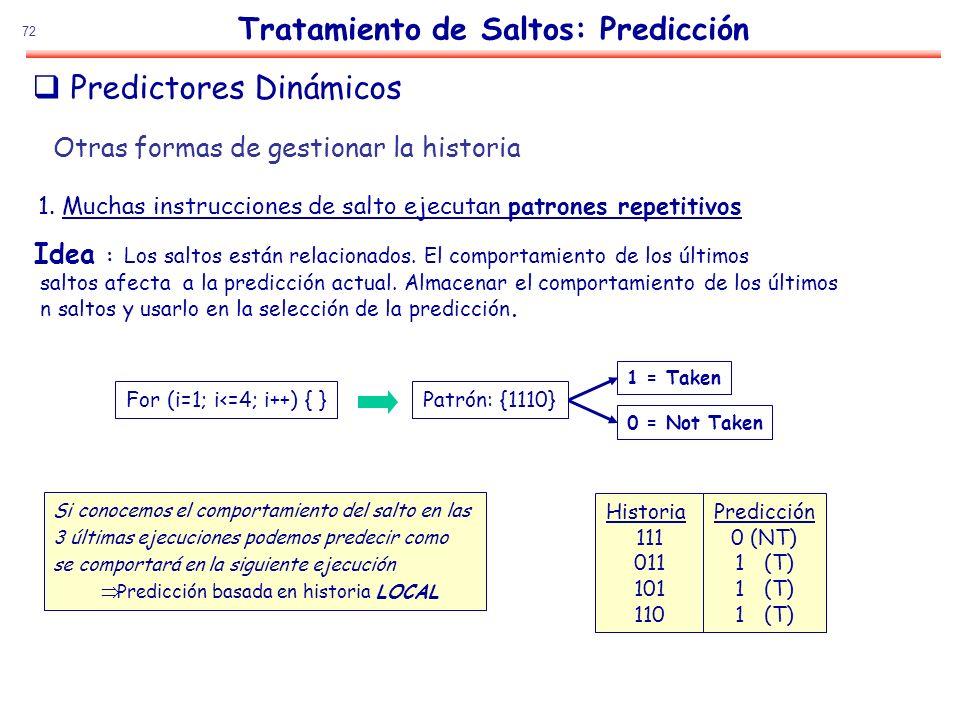 72 Tratamiento de Saltos: Predicción 1. Muchas instrucciones de salto ejecutan patrones repetitivos For (i=1; i<=4; i++) { }Patrón: {1110} 1 = Taken 0