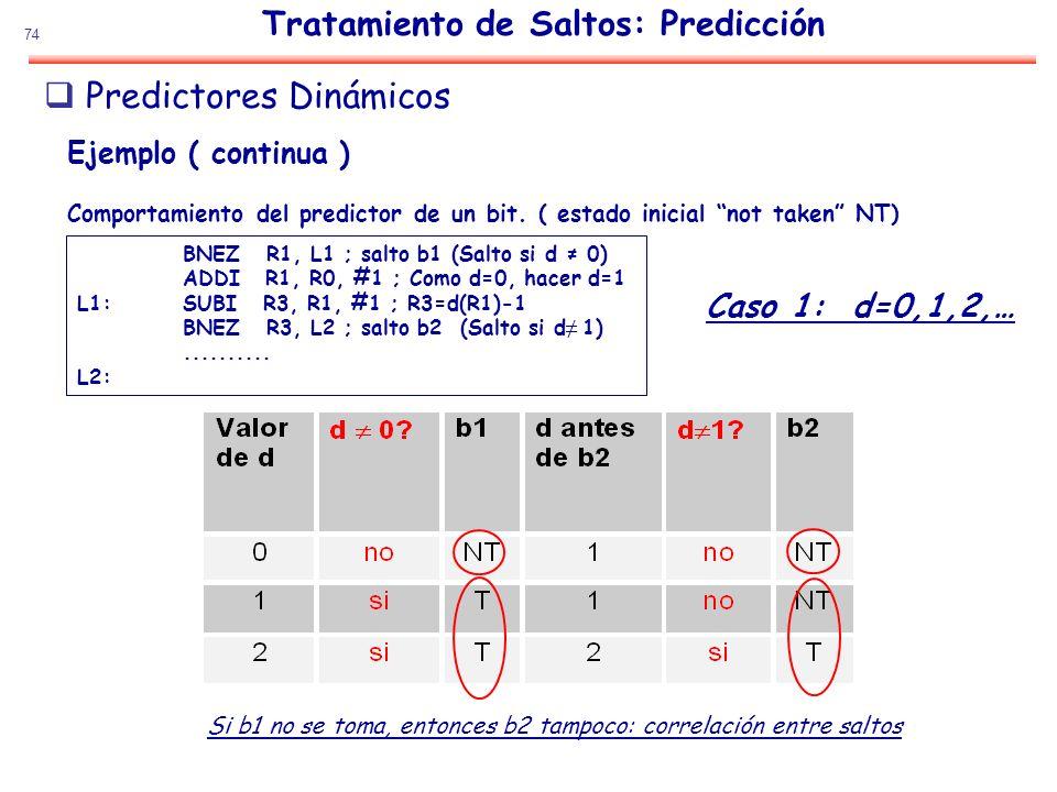 74 Tratamiento de Saltos: Predicción Ejemplo ( continua ) Comportamiento del predictor de un bit. ( estado inicial not taken NT) Caso 1: d=0,1,2,… Si