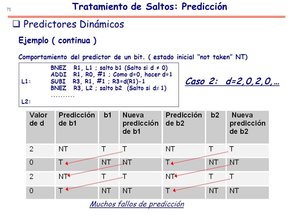 75 Tratamiento de Saltos: Predicción Caso 2: d=2,0,2,0,… Muchos fallos de predicción Predictores Dinámicos Ejemplo ( continua ) Comportamiento del pre