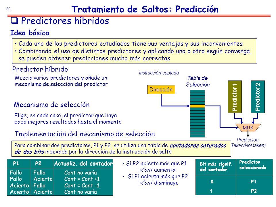 80 Idea básica Cada uno de los predictores estudiados tiene sus ventajas y sus inconvenientes Combinando el uso de distintos predictores y aplicando u
