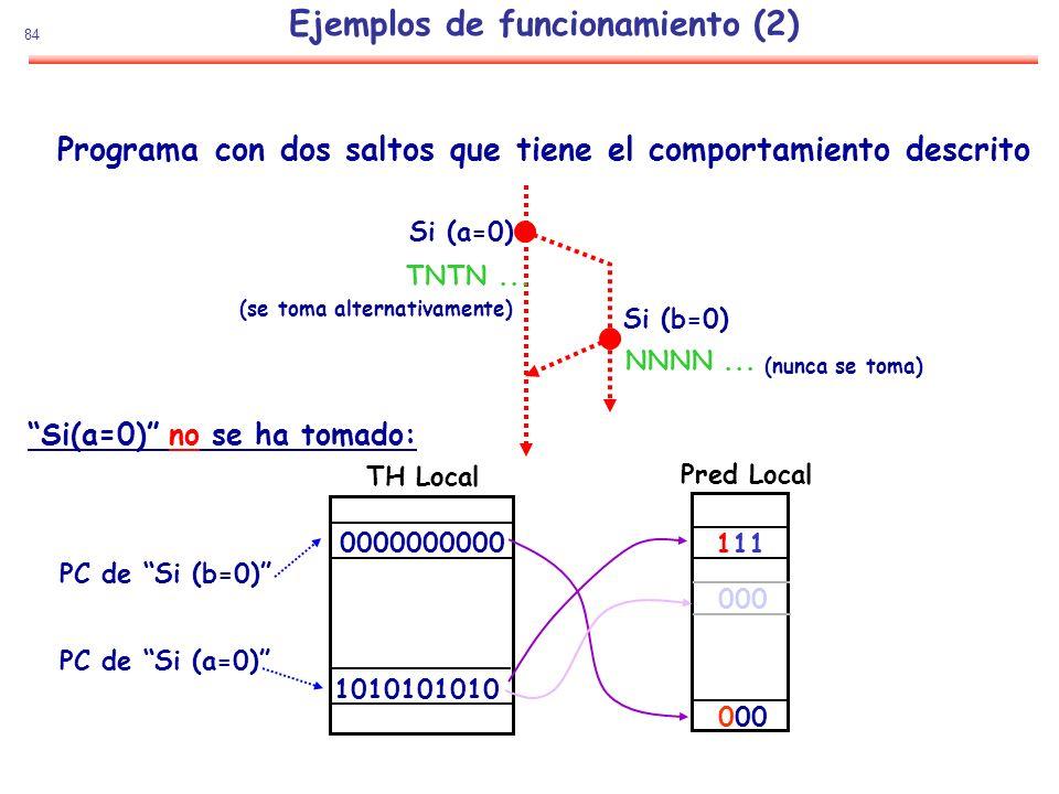 84 Ejemplos de funcionamiento (2) Programa con dos saltos que tiene el comportamiento descrito Si (a=0) Si (b=0) NNNN... TNTN... PC de Si (b=0) PC de
