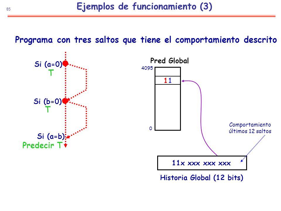 85 Ejemplos de funcionamiento (3) Programa con tres saltos que tiene el comportamiento descrito Si (a=0) Si (b=0) T Pred Global 1 T Si (a=b) Predecir