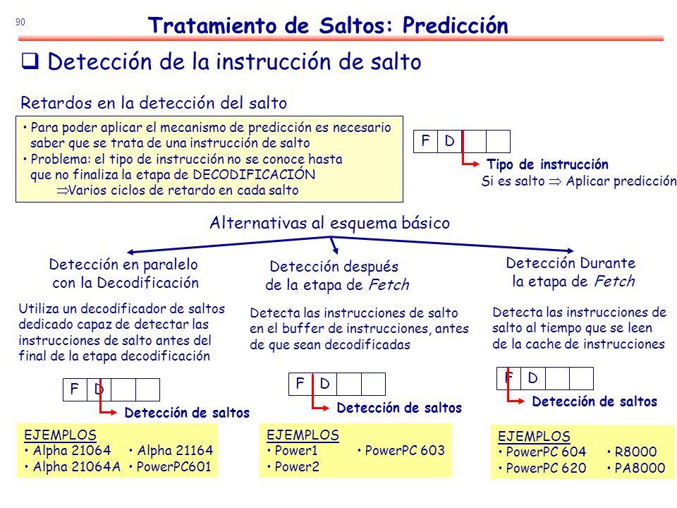 90 Detección de la instrucción de salto Retardos en la detección del salto FD Tipo de instrucción Alternativas al esquema básico Detección Durante la
