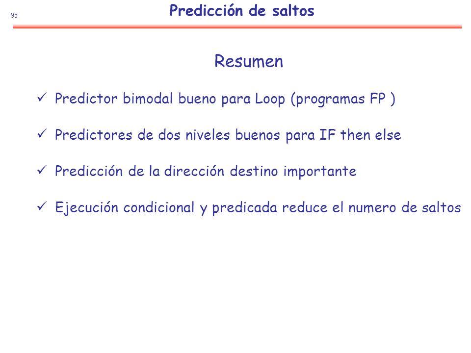 95 Predicción de saltos Resumen Predictor bimodal bueno para Loop (programas FP ) Predictores de dos niveles buenos para IF then else Predicción de la