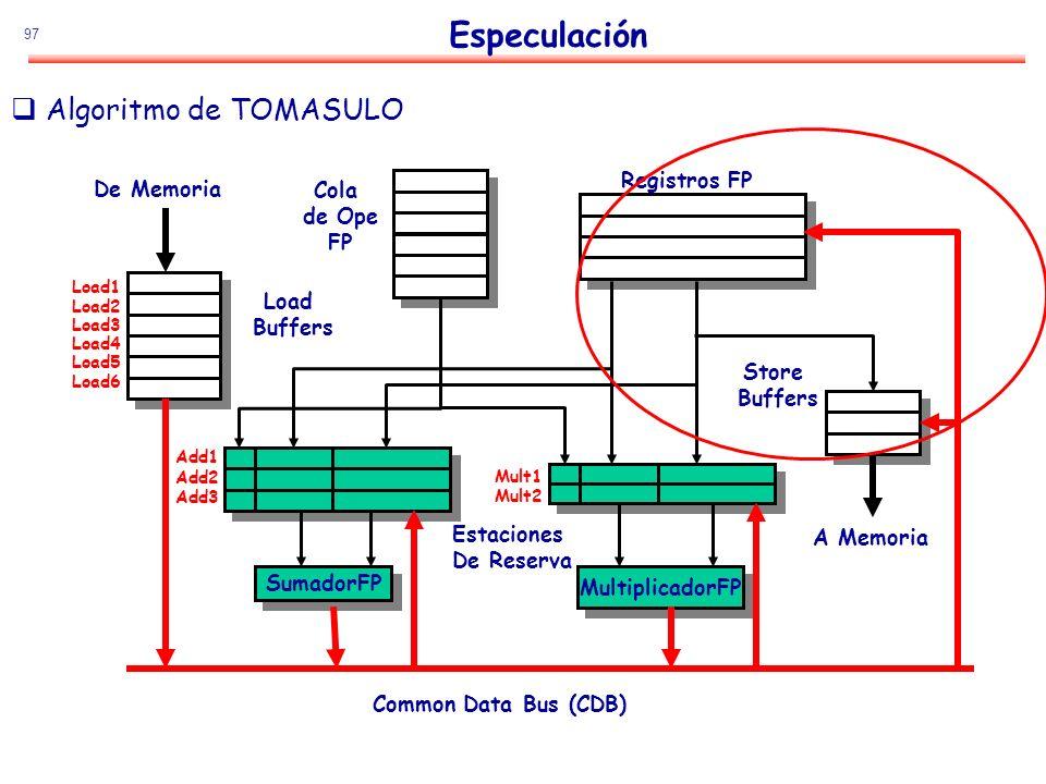 97 Especulación Algoritmo de TOMASULO SumadorFP Add1 Add2 Add3 MultiplicadorFP Mult1 Mult2 De Memoria Registros FP Estaciones De Reserva Common Data B