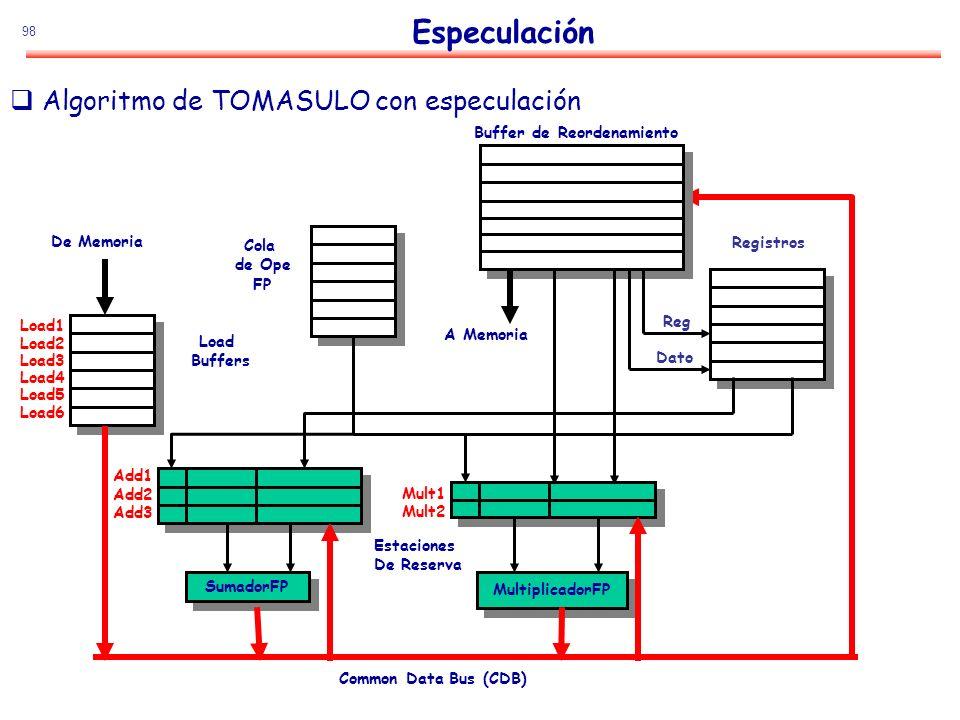 98 Especulación SumadorFP Add1 Add2 Add3 MultiplicadorFP Mult1 Mult2 De Memoria Estaciones De Reserva Common Data Bus (CDB) Cola de Ope FP Load Buffer