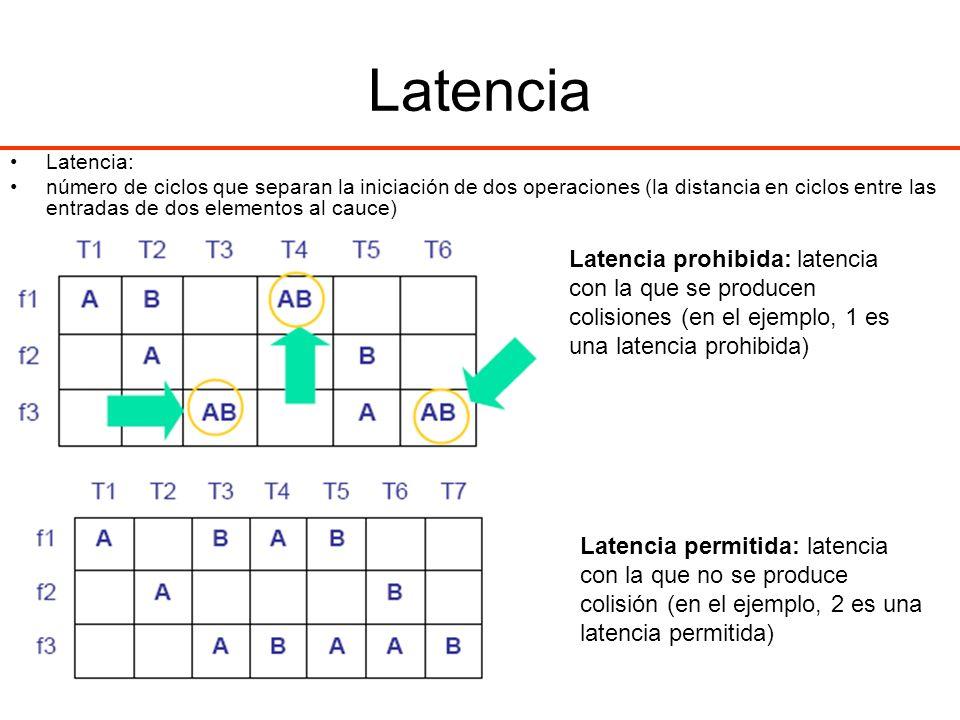 Latencia Latencia: número de ciclos que separan la iniciación de dos operaciones (la distancia en ciclos entre las entradas de dos elementos al cauce)