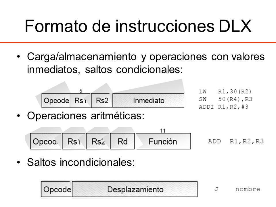 Formato de instrucciones DLX Carga/almacenamiento y operaciones con valores inmediatos, saltos condicionales: Operaciones aritméticas: Saltos incondic