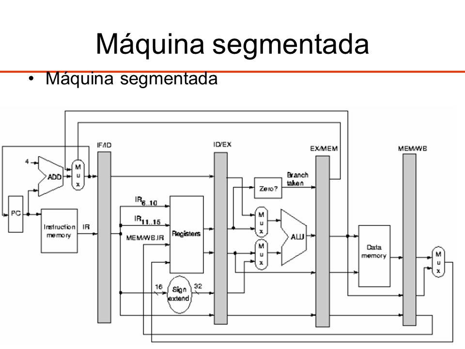 Máquina segmentada