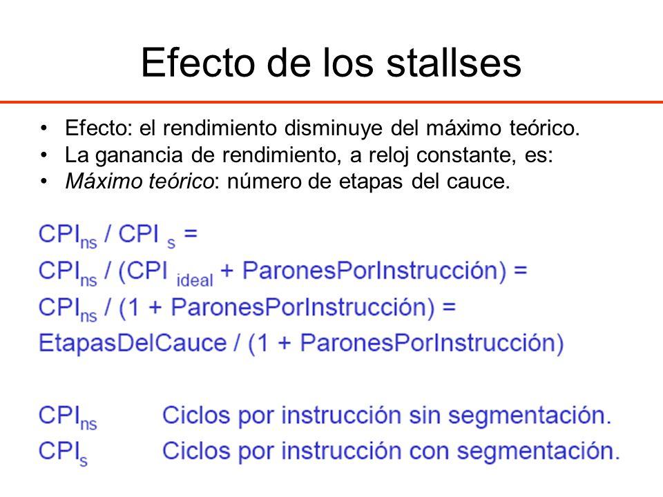 Efecto de los stallses Efecto: el rendimiento disminuye del máximo teórico. La ganancia de rendimiento, a reloj constante, es: Máximo teórico: número