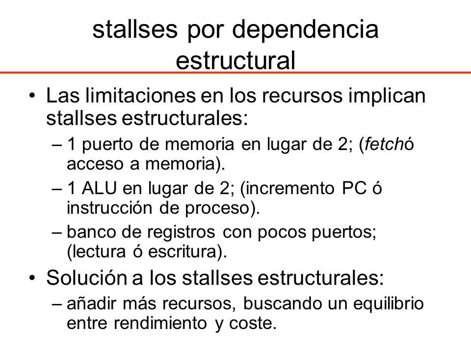 stallses por dependencia estructural Las limitaciones en los recursos implican stallses estructurales: –1 puerto de memoria en lugar de 2; (fetchó acc