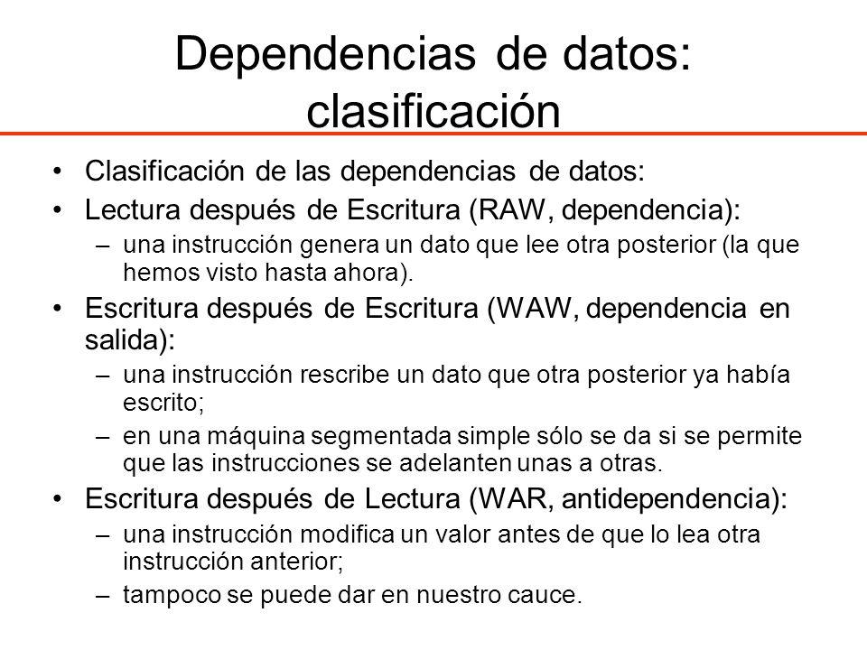 Dependencias de datos: clasificación Clasificación de las dependencias de datos: Lectura después de Escritura (RAW, dependencia): –una instrucción gen