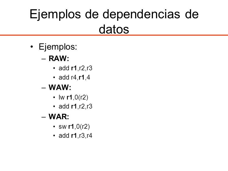 Ejemplos de dependencias de datos Ejemplos: –RAW: add r1,r2,r3 add r4,r1,4 –WAW: lw r1,0(r2) add r1,r2,r3 –WAR: sw r1,0(r2) add r1,r3,r4