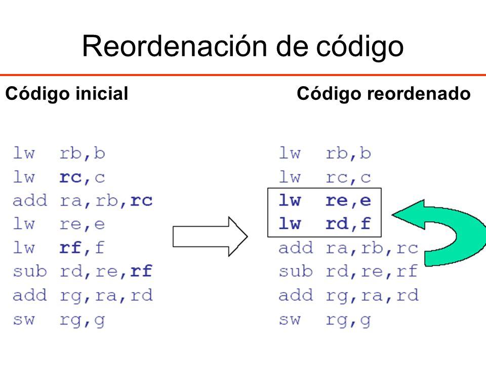 Reordenación de código Código inicial Código reordenado