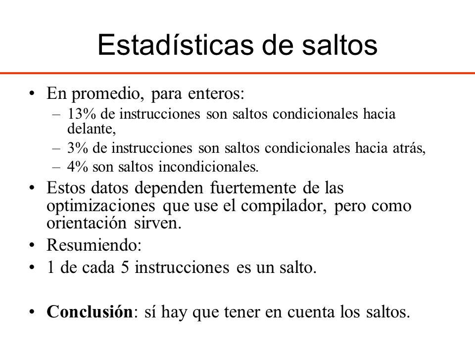 Estadísticas de saltos En promedio, para enteros: –13% de instrucciones son saltos condicionales hacia delante, –3% de instrucciones son saltos condic