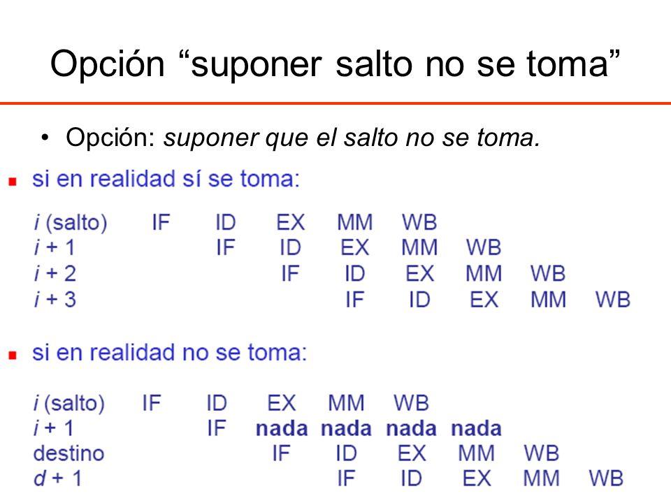 Opción suponer salto no se toma Opción: suponer que el salto no se toma.