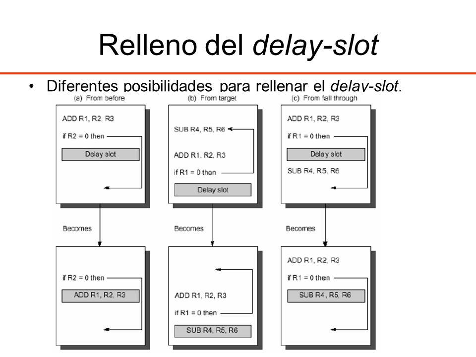 Relleno del delay-slot Diferentes posibilidades para rellenar el delay-slot.
