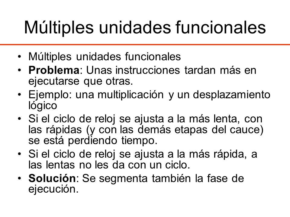 Múltiples unidades funcionales Problema: Unas instrucciones tardan más en ejecutarse que otras. Ejemplo: una multiplicación y un desplazamiento lógico
