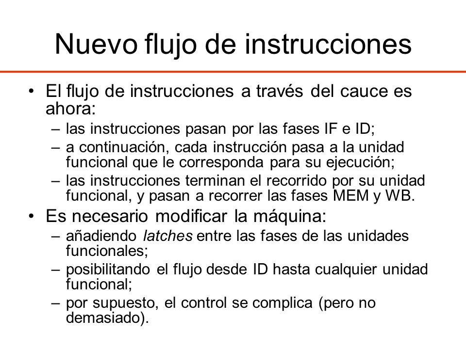 Nuevo flujo de instrucciones El flujo de instrucciones a través del cauce es ahora: –las instrucciones pasan por las fases IF e ID; –a continuación, c