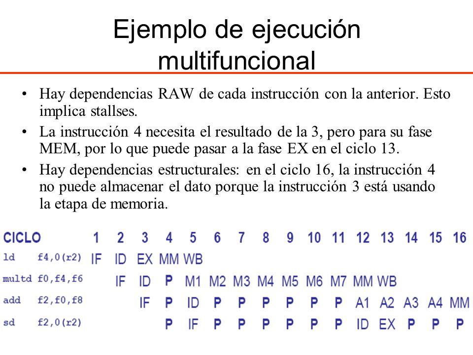 Ejemplo de ejecución multifuncional Hay dependencias RAW de cada instrucción con la anterior. Esto implica stallses. La instrucción 4 necesita el resu