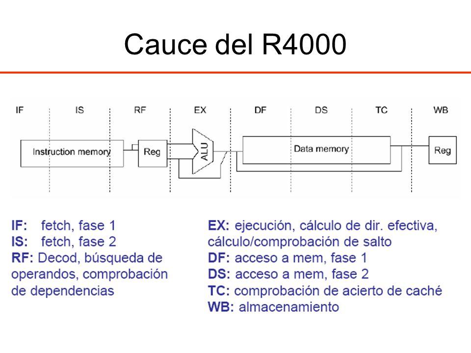 Cauce del R4000