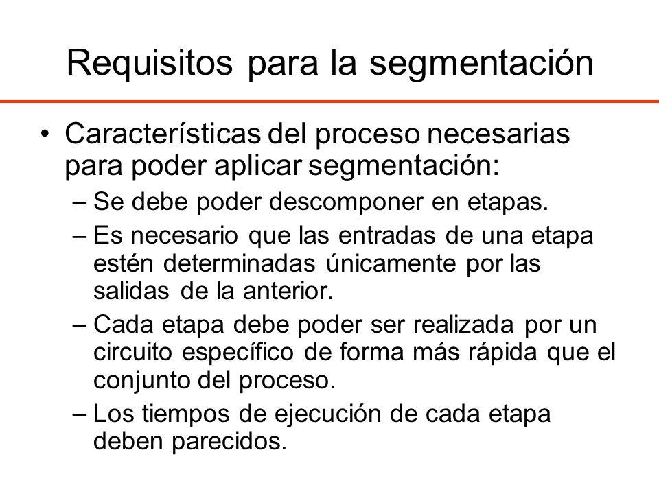 Requisitos para la segmentación Características del proceso necesarias para poder aplicar segmentación: –Se debe poder descomponer en etapas. –Es nece