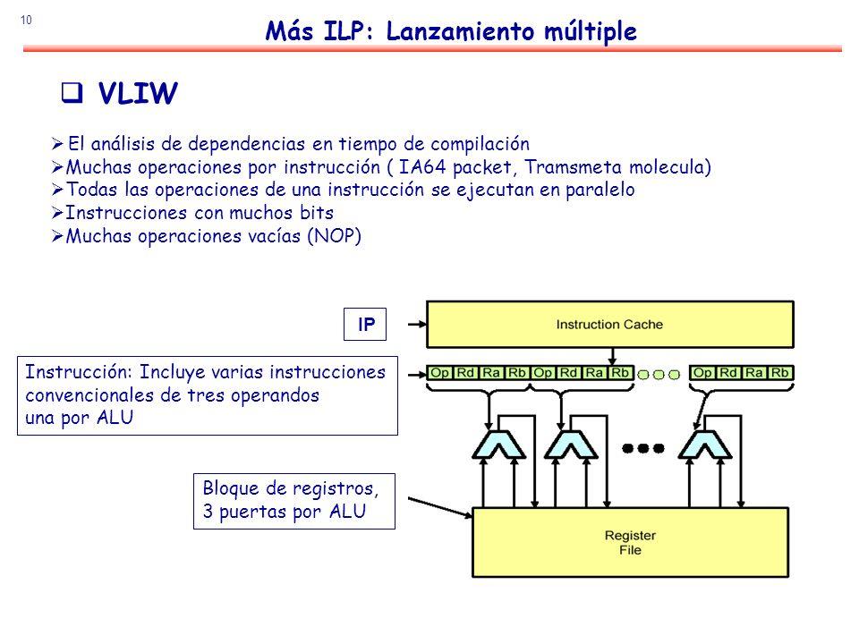 10 Más ILP: Lanzamiento múltiple VLIW IP Instrucción: Incluye varias instrucciones convencionales de tres operandos una por ALU Bloque de registros, 3