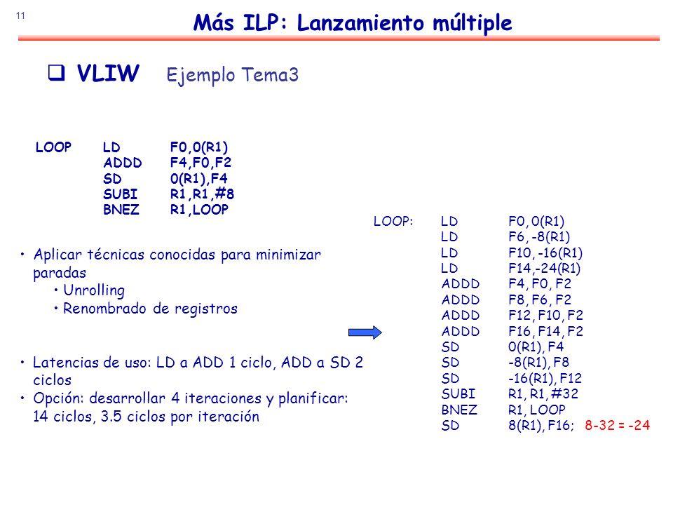 11 Más ILP: Lanzamiento múltiple LOOP:LDF0, 0(R1) LDF6, -8(R1) LDF10, -16(R1) LDF14,-24(R1) ADDDF4, F0, F2 ADDDF8, F6, F2 ADDDF12, F10, F2 ADDDF16, F1