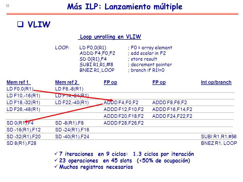 12 Más ILP: Lanzamiento múltiple VLIW LOOP:LD F0,0(R1) ; F0 = array element ADDD F4,F0,F2 ; add scalar in F2 SD 0(R1),F4 ; store result SUBI R1,R1,#8