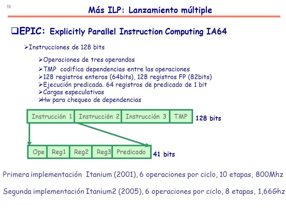 15 Más ILP: Lanzamiento múltiple EPIC: Explicitly Parallel Instruction Computing IA64 Instrucciones de 128 bits Operaciones de tres operandos TMP codi