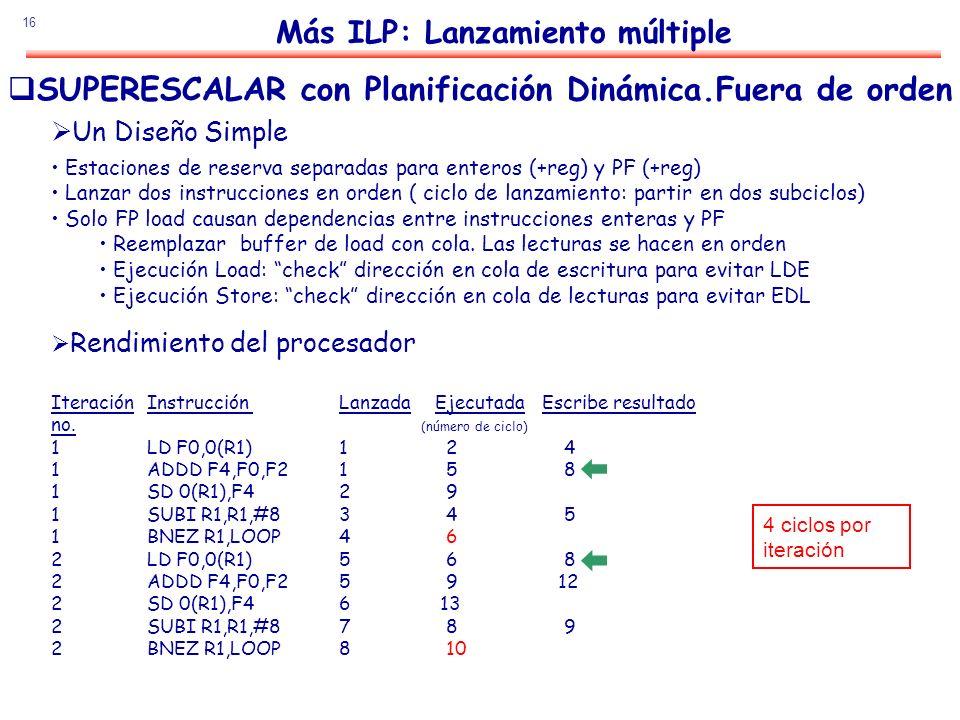 16 Más ILP: Lanzamiento múltiple SUPERESCALAR con Planificación Dinámica.Fuera de orden Un Diseño Simple Estaciones de reserva separadas para enteros