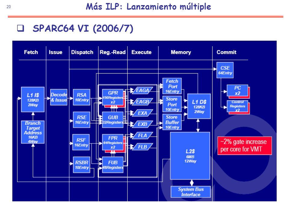 20 SPARC64 VI (2006/7) Más ILP: Lanzamiento múltiple