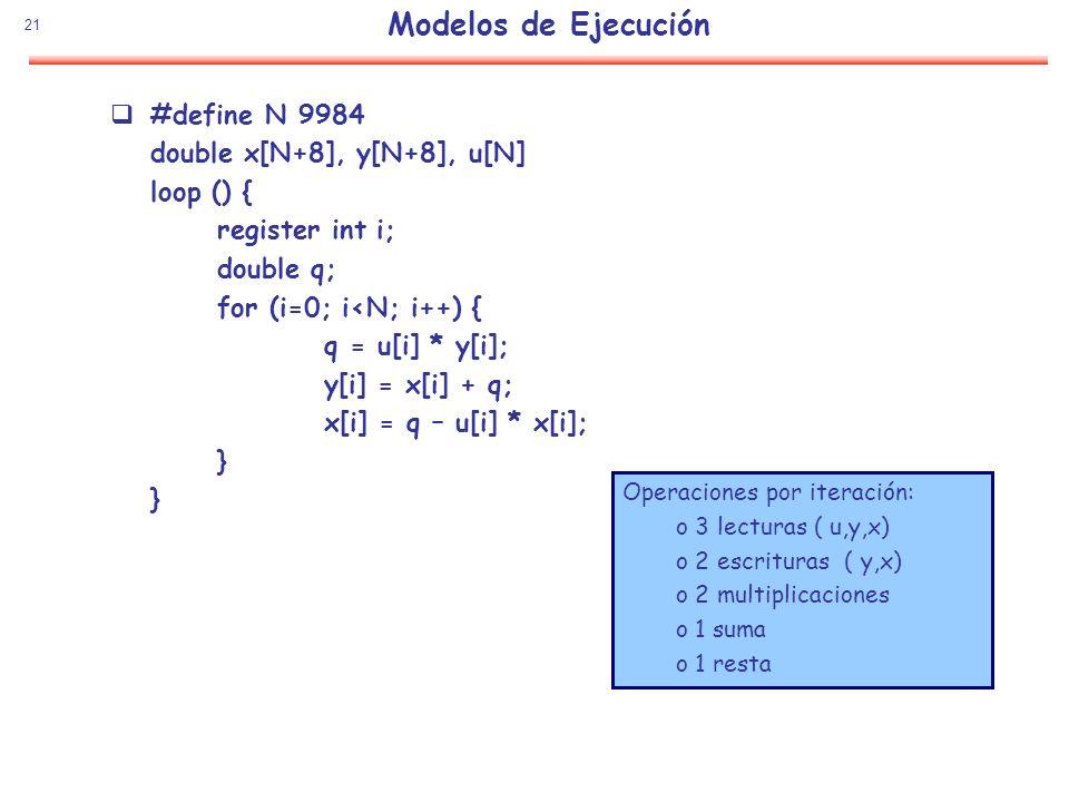 21 #define N 9984 double x[N+8], y[N+8], u[N] loop () { register int i; double q; for (i=0; i<N; i++) { q = u[i] * y[i]; y[i] = x[i] + q; x[i] = q – u