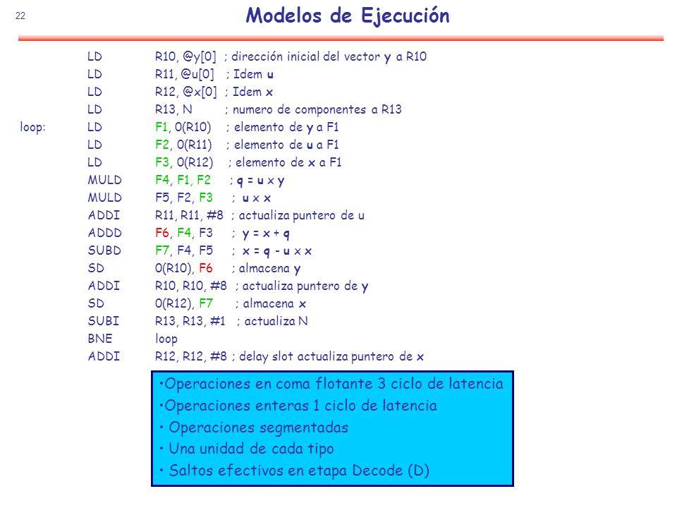 22 LD R10, @y[0] ; dirección inicial del vector y a R10 LD R11, @u[0] ; Idem u LD R12, @x[0] ; Idem x LD R13, N ; numero de componentes a R13 loop: LD